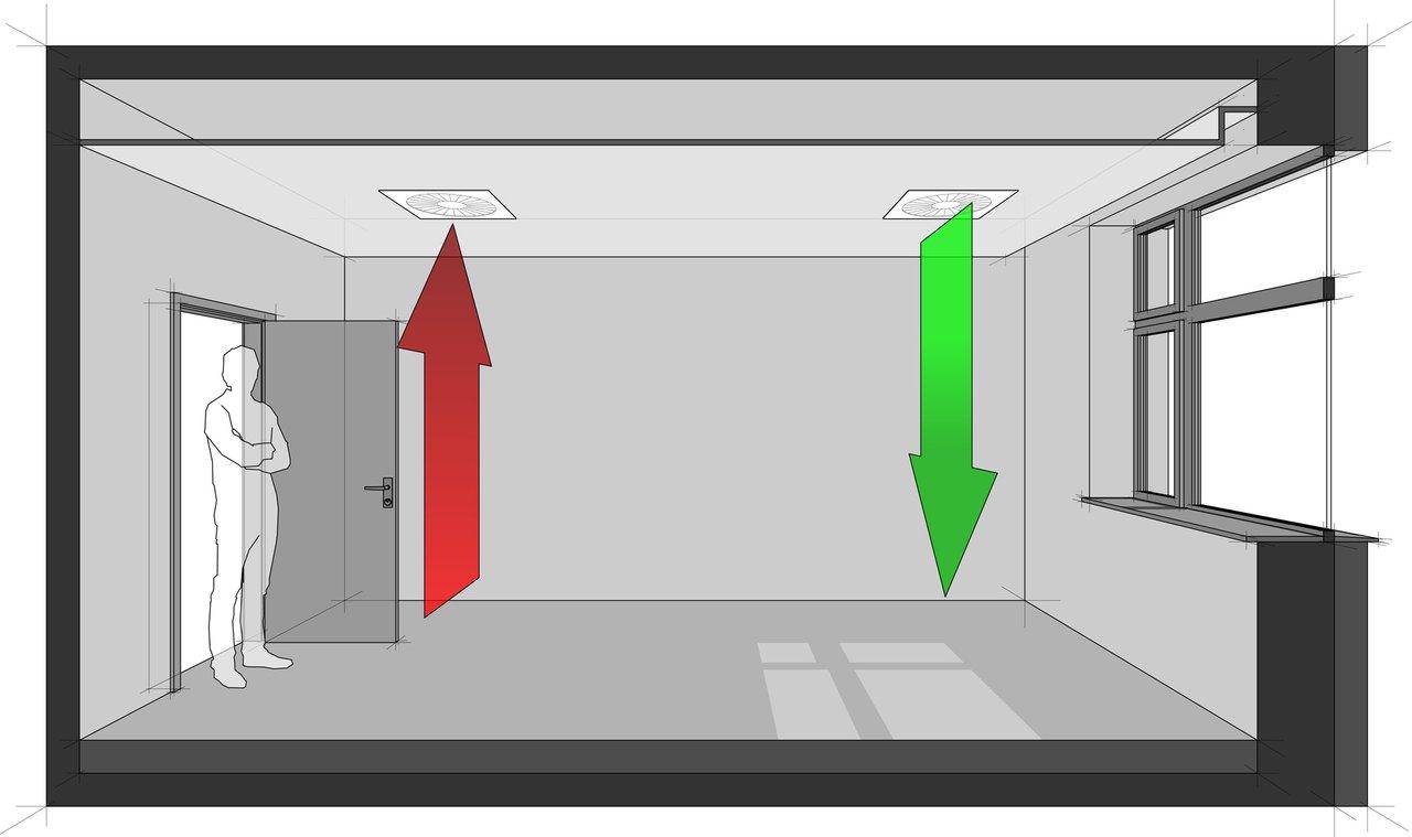 l ftungsanlagen homepage 2018. Black Bedroom Furniture Sets. Home Design Ideas